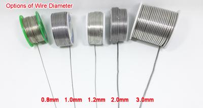 plumbing solder wire diameter